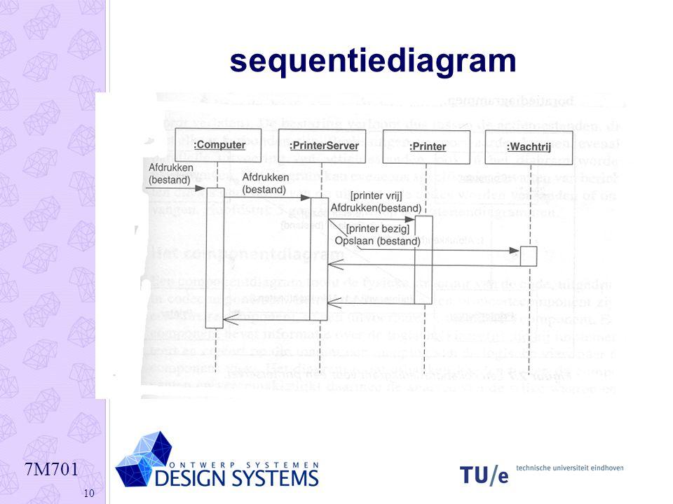Een sequencediagram toont een dynamische samenwerking tussen een aantal objecten. Het belang is de weergave van een reeks berichten die tussen de objecten worden verzonden. Het toont eveneens een interactie tussen objecten, iets dat op een bepaald punt in het systeem zal plaatsvinden. Het diagram bestaat uit een aantal objecten met verticale lijnen. Het tijdsverloop wordt in dit diagram verticaal aangegeven en het diagram laat zien hoe tijdens de sequentie of functie berichten tussen de objecten worden uitgewisseld. Berichten worden voorgesteld door lijnen met berichtpijlen tussen de verticale objecten.