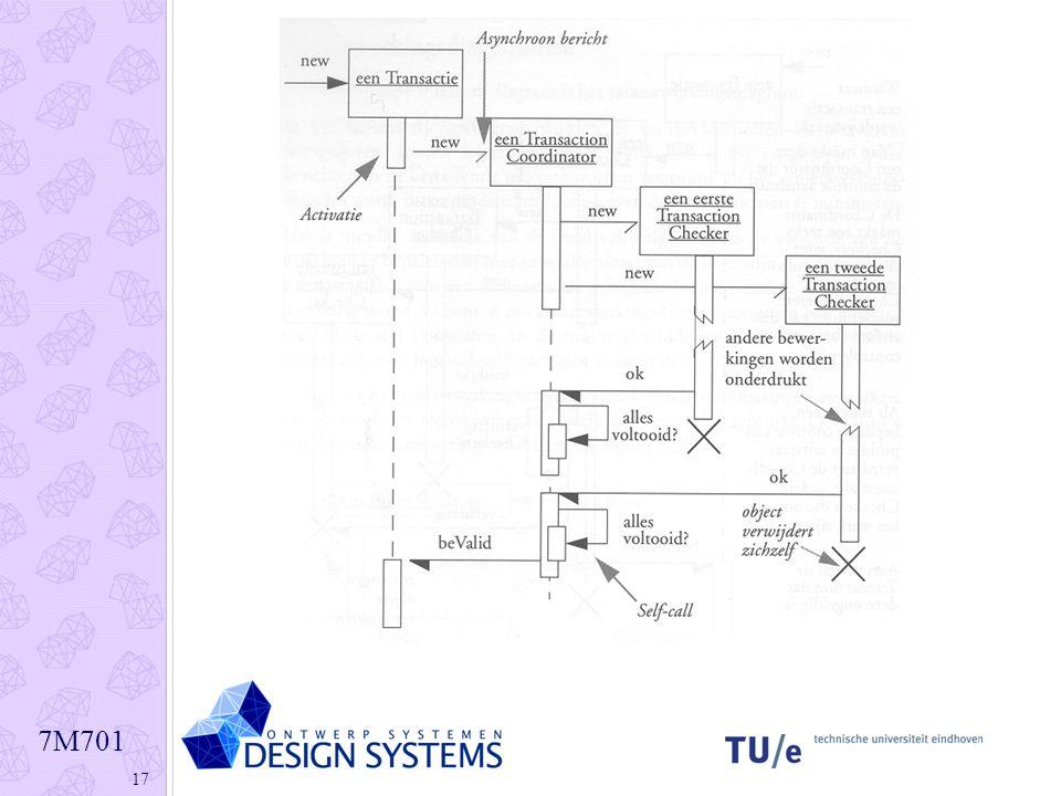 SD ook geschikt om parallelle processen te beschrijven.
