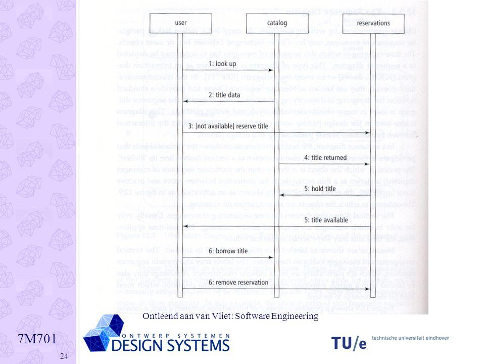 Ontleend aan van Vliet: Software Engineering