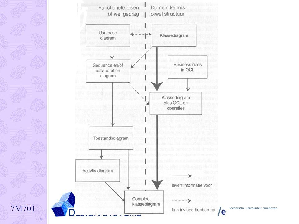 Use-case diagram wordt ook wel de requirementsdiagram genoemd