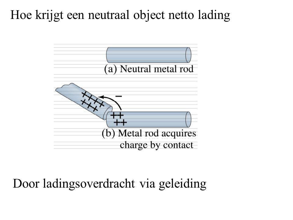 Hoe krijgt een neutraal object netto lading