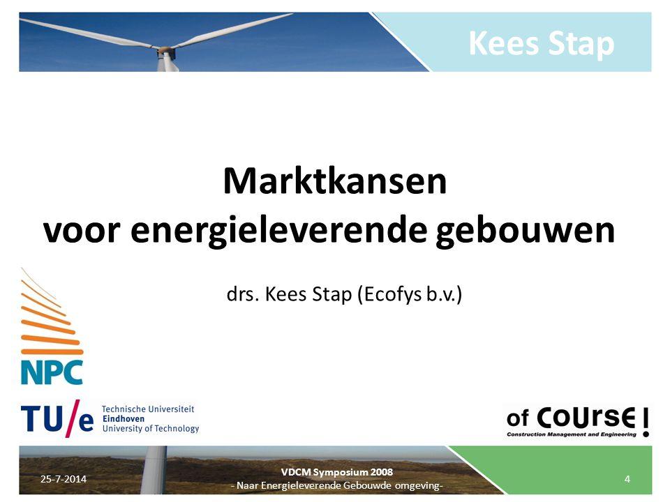 voor energieleverende gebouwen