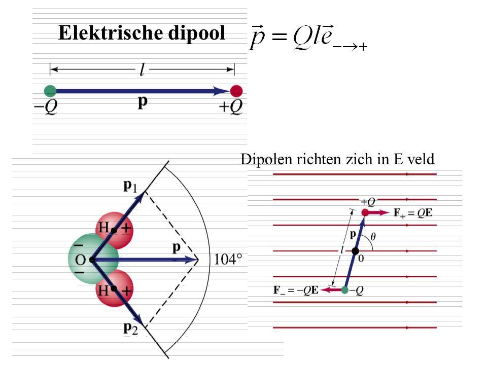 Elektrische dipool Dipolen richten zich in E veld