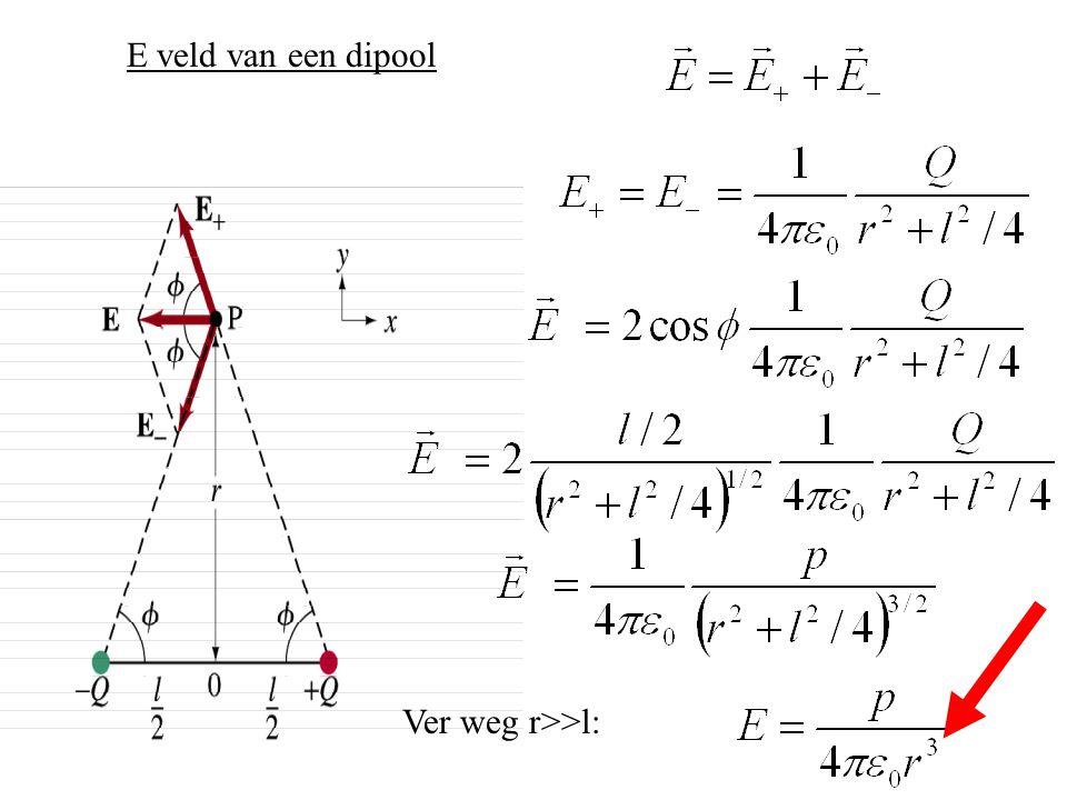 E veld van een dipool Ver weg r>>l: