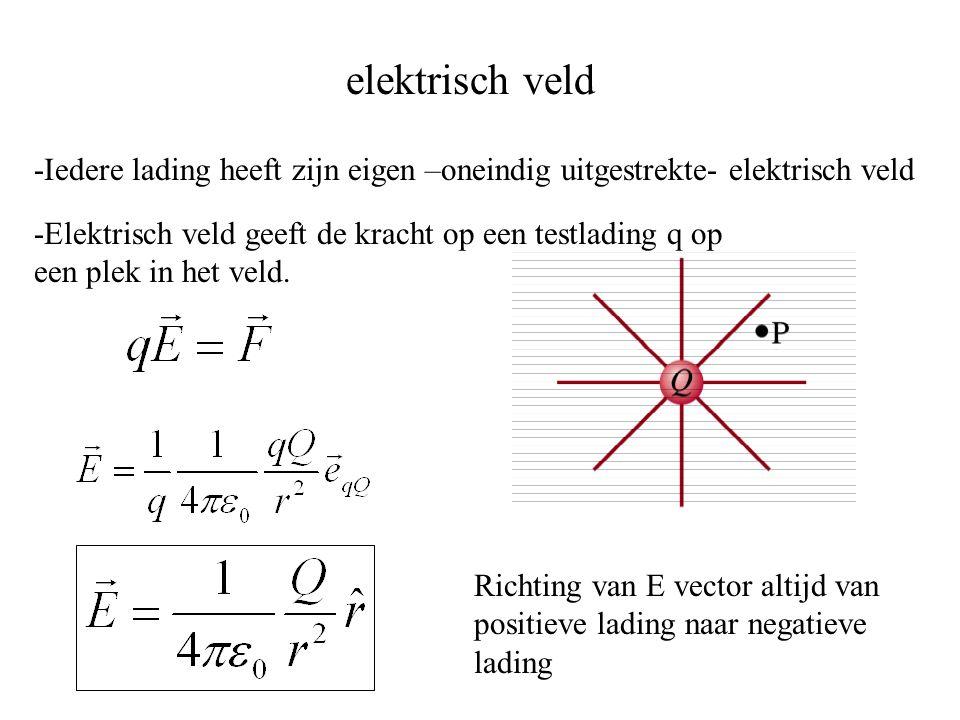elektrisch veld -Iedere lading heeft zijn eigen –oneindig uitgestrekte- elektrisch veld.