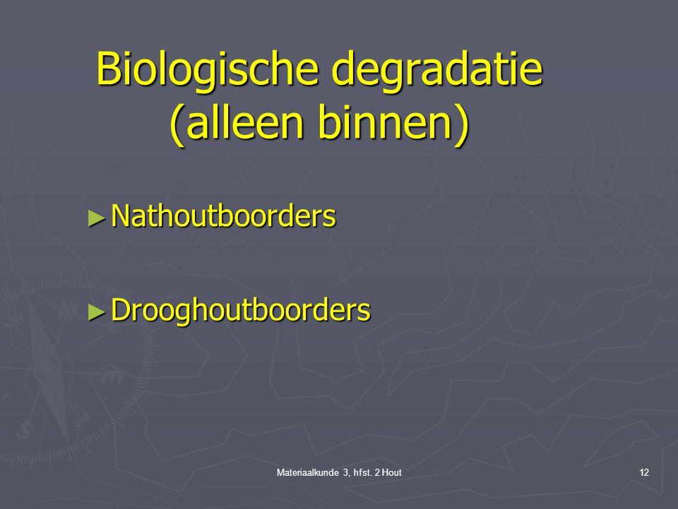 Biologische degradatie (alleen binnen)