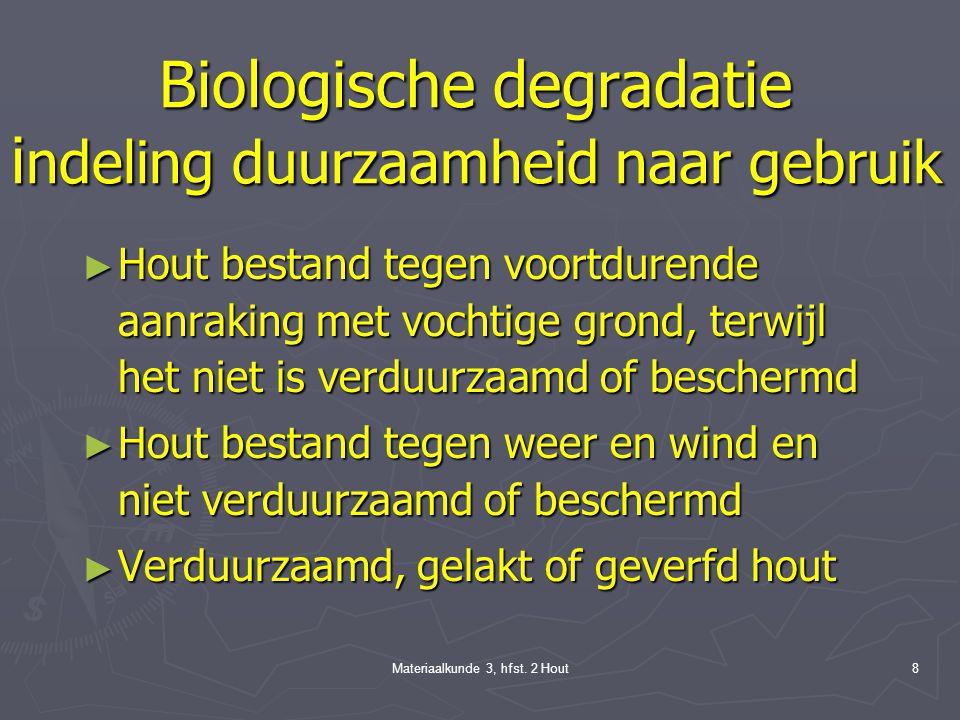 Biologische degradatie indeling duurzaamheid naar gebruik