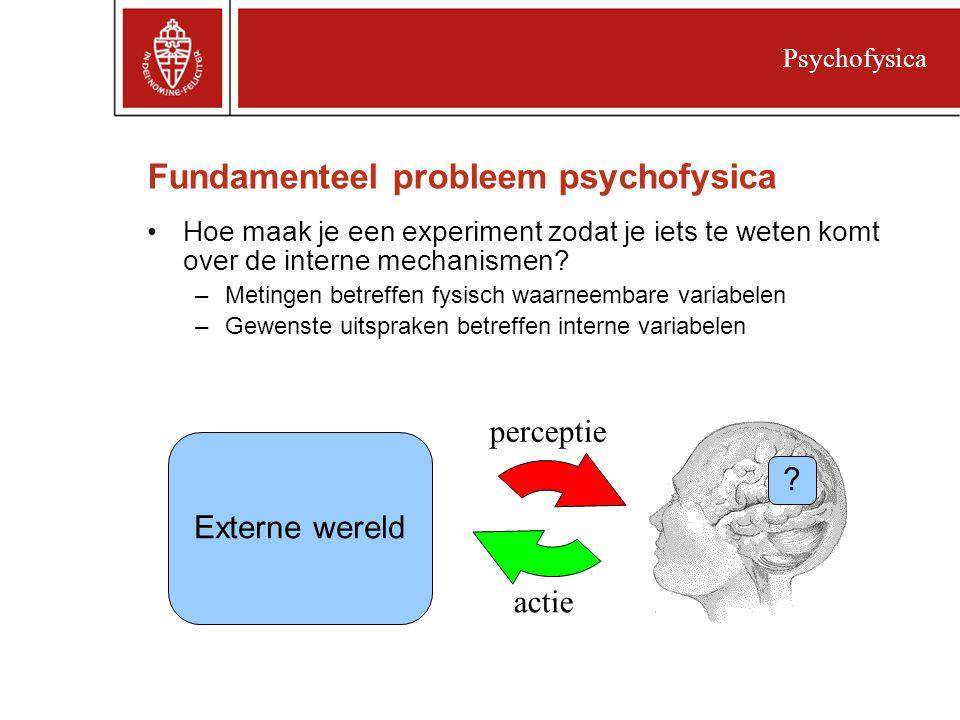 Fundamenteel probleem psychofysica