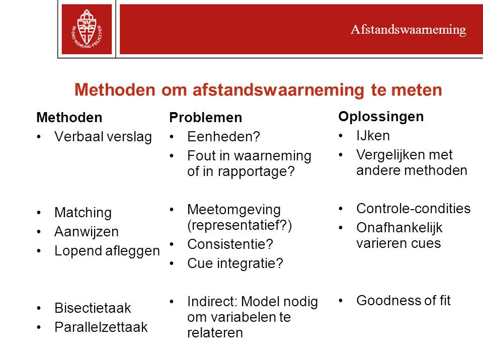 Methoden om afstandswaarneming te meten