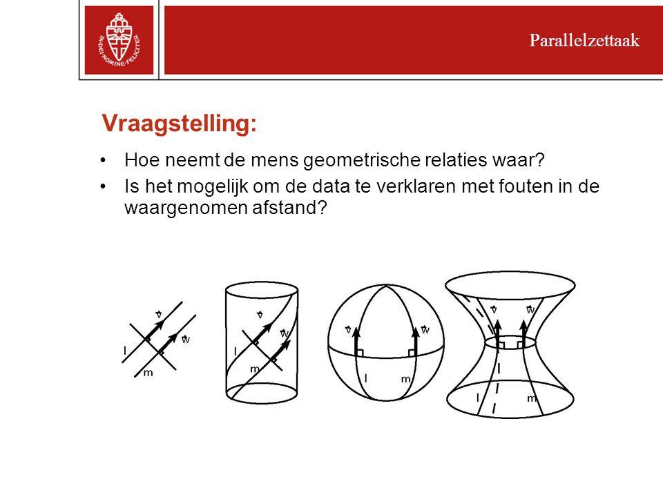 Vraagstelling: Hoe neemt de mens geometrische relaties waar