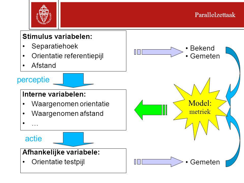 perceptie Model: actie Stimulus variabelen: Separatiehoek