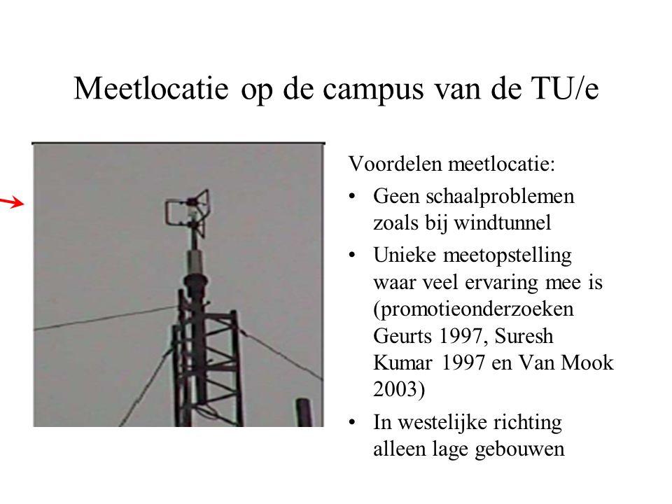 Meetlocatie op de campus van de TU/e
