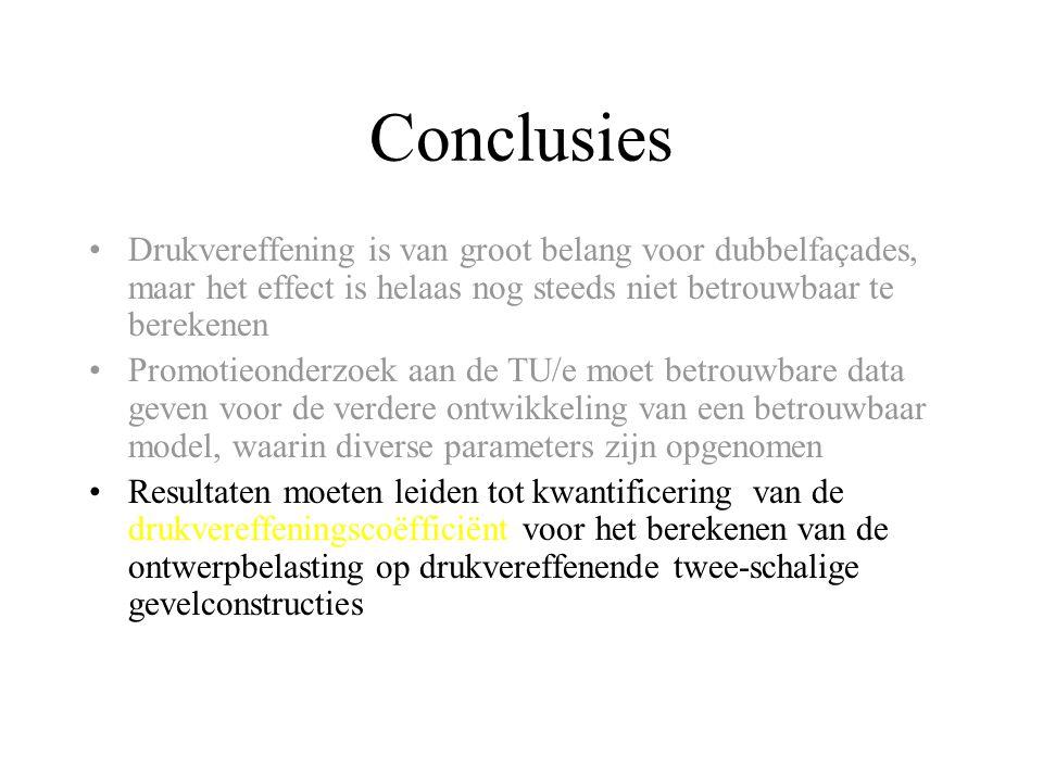 Conclusies Drukvereffening is van groot belang voor dubbelfaçades, maar het effect is helaas nog steeds niet betrouwbaar te berekenen.