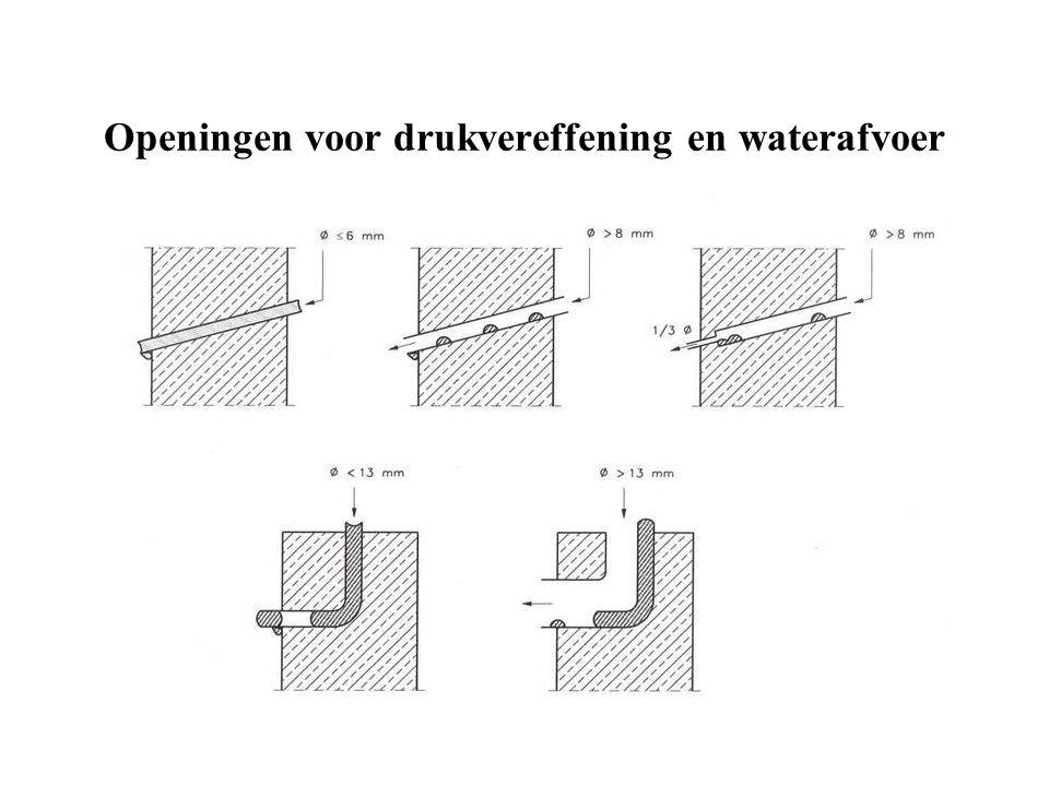 Openingen voor drukvereffening en waterafvoer
