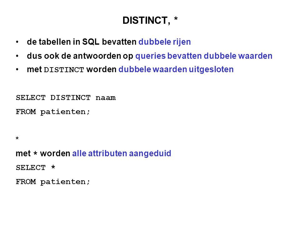 DISTINCT, * de tabellen in SQL bevatten dubbele rijen