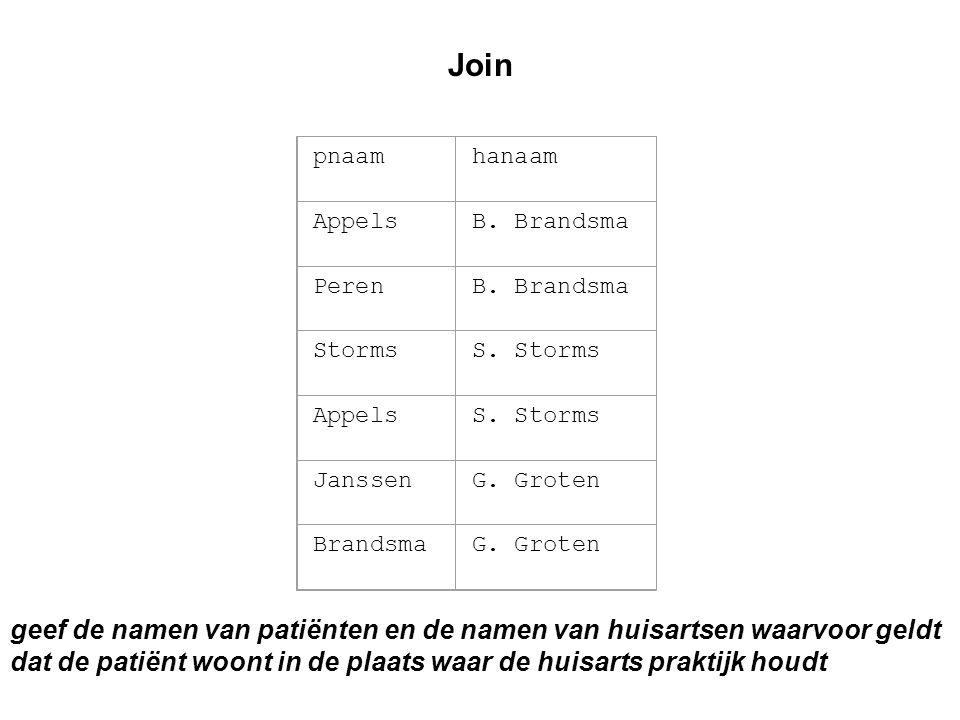 Join pnaam. hanaam. Appels. B. Brandsma. Peren. Storms. S. Storms. Janssen. G. Groten. Brandsma.