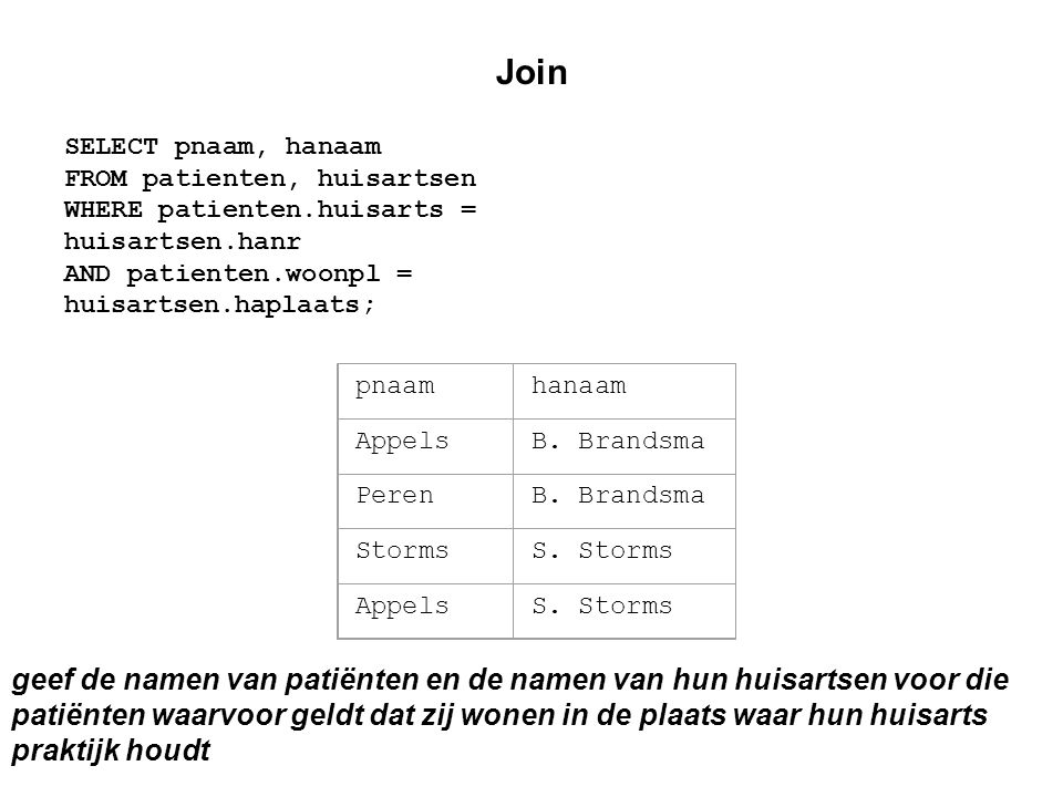 Join SELECT pnaam, hanaam. FROM patienten, huisartsen. WHERE patienten.huisarts = huisartsen.hanr.
