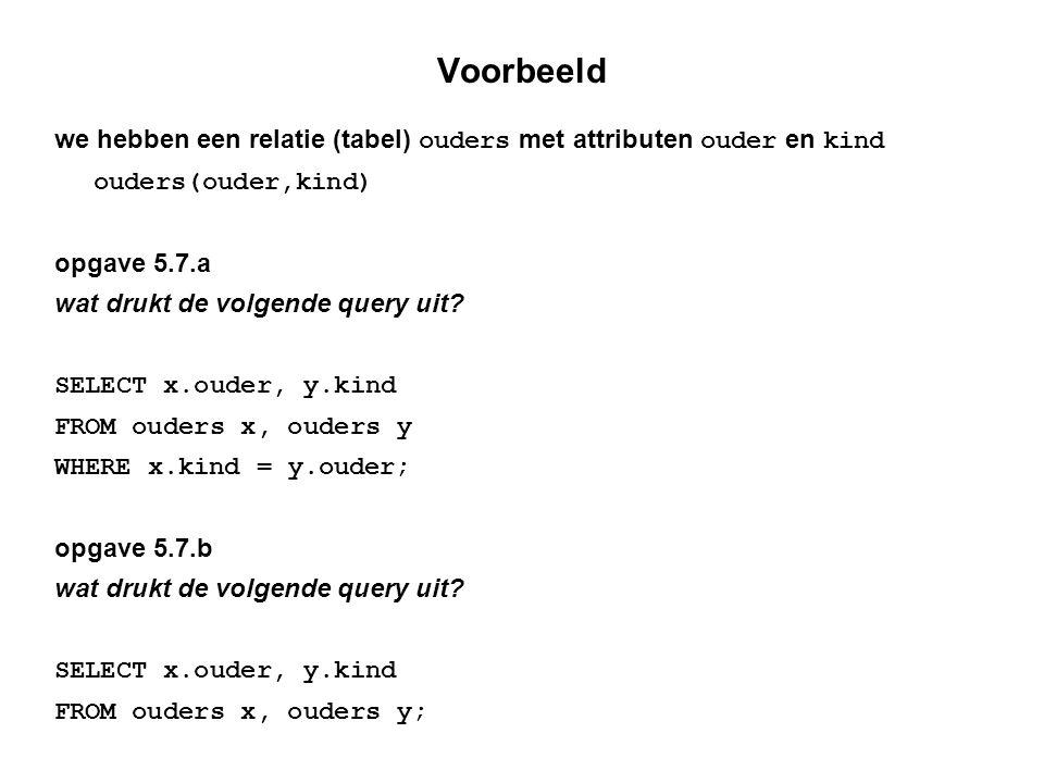 Voorbeeld we hebben een relatie (tabel) ouders met attributen ouder en kind. ouders(ouder,kind)