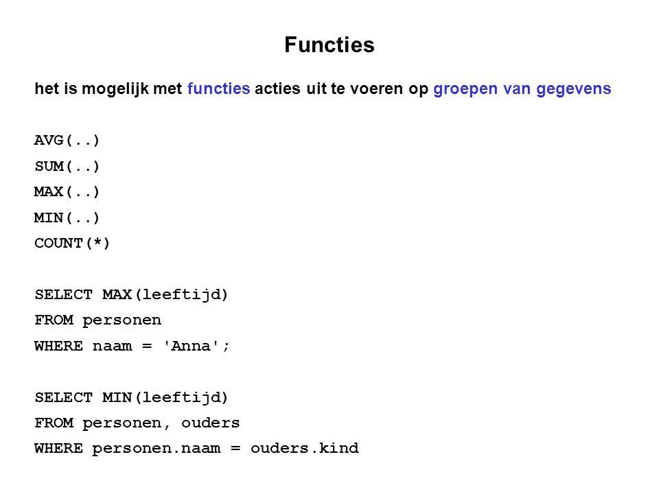 Functies het is mogelijk met functies acties uit te voeren op groepen van gegevens. AVG(..) SUM(..)
