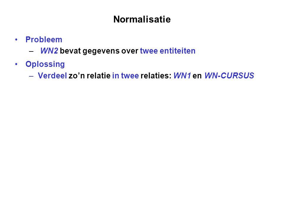 Normalisatie Probleem WN2 bevat gegevens over twee entiteiten