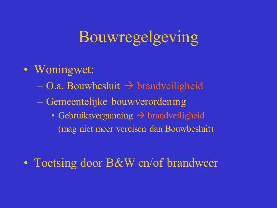 Bouwregelgeving Woningwet: Toetsing door B&W en/of brandweer