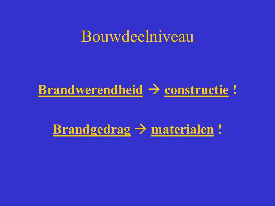 Bouwdeelniveau Brandwerendheid  constructie !