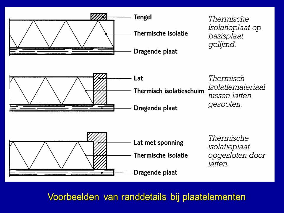 Voorbeelden van randdetails bij plaatelementen