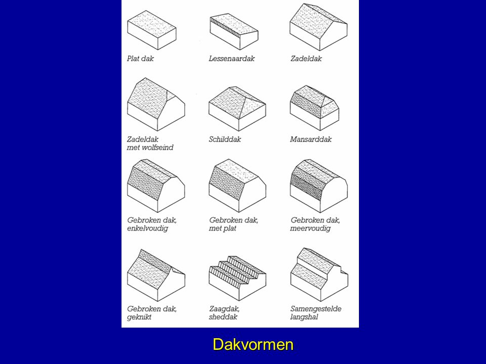 Dakvormen