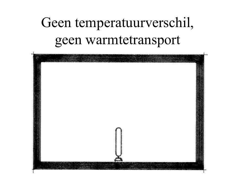 Geen temperatuurverschil, geen warmtetransport