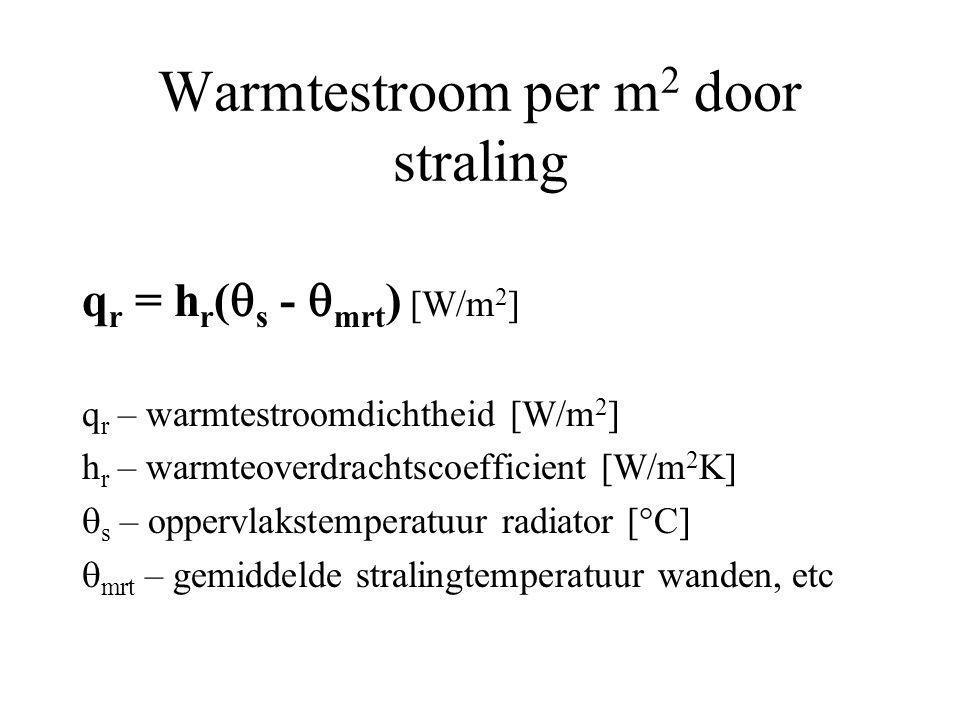 Warmtestroom per m2 door straling