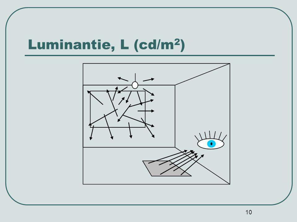 Luminantie, L (cd/m2) Dan luminantie. Dit is een iets lastiger begrip.
