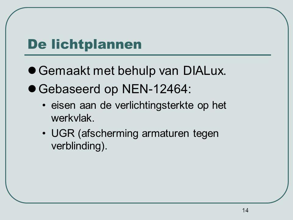 De lichtplannen Gemaakt met behulp van DIALux. Gebaseerd op NEN-12464: