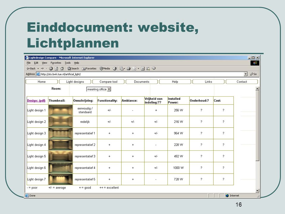 Einddocument: website, Lichtplannen