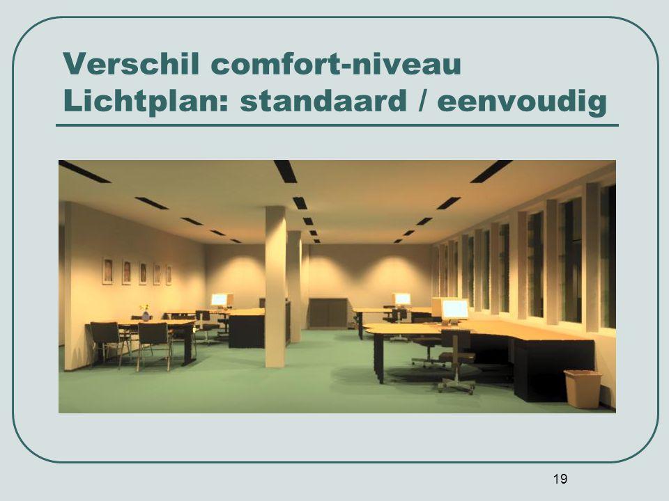 Verschil comfort-niveau Lichtplan: standaard / eenvoudig