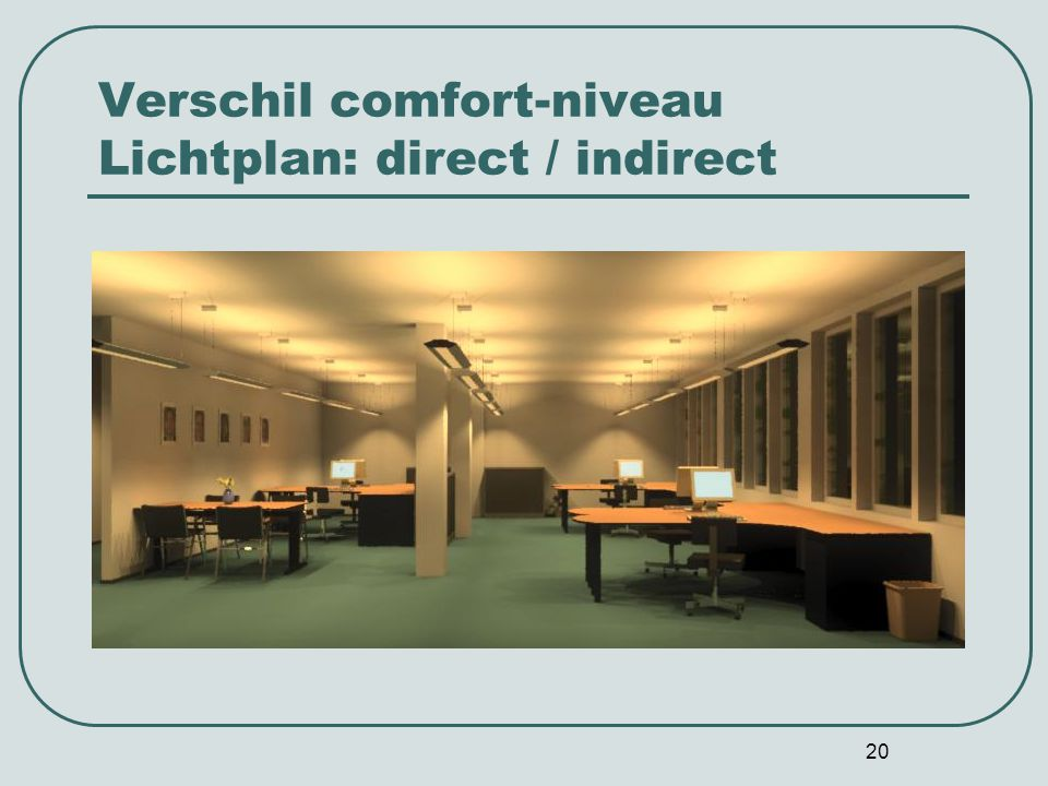 Verschil comfort-niveau Lichtplan: direct / indirect