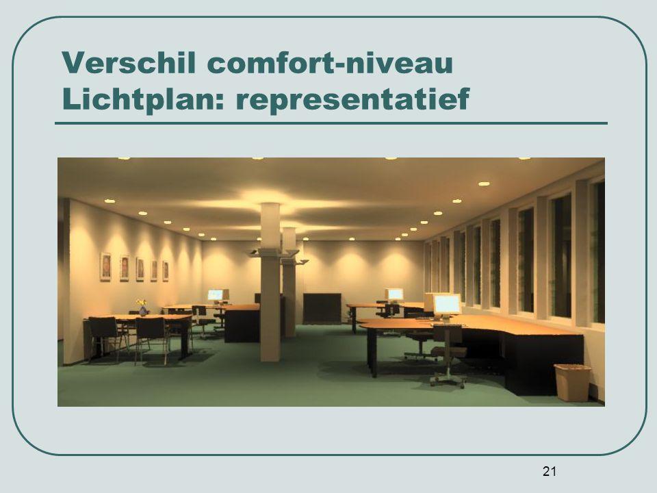 Verschil comfort-niveau Lichtplan: representatief