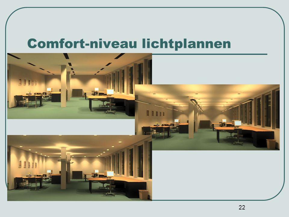 Comfort-niveau lichtplannen