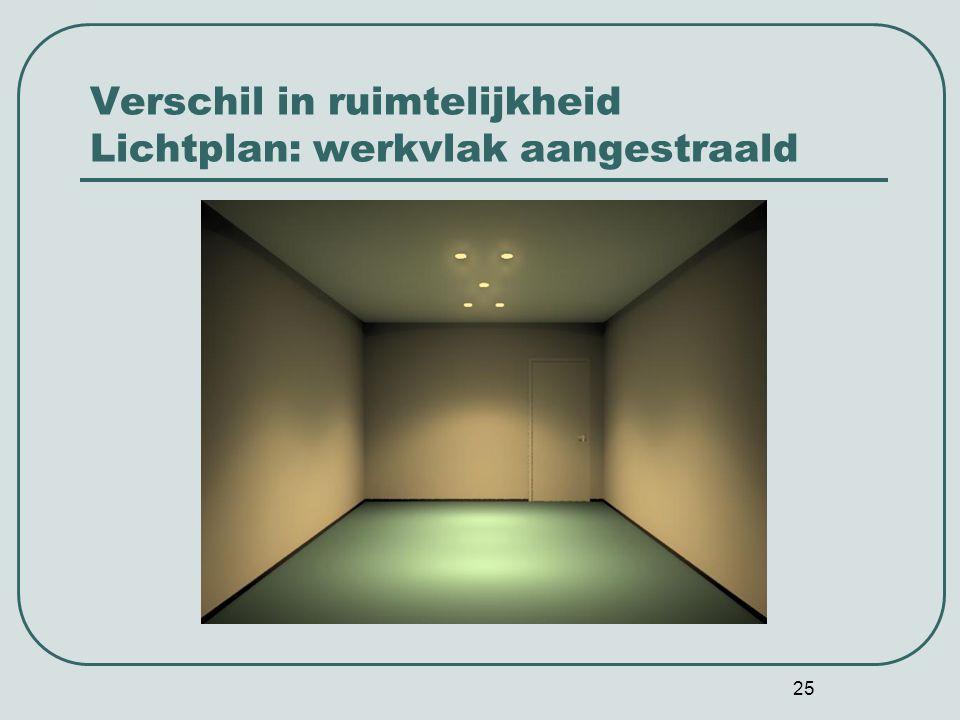 Verschil in ruimtelijkheid Lichtplan: werkvlak aangestraald