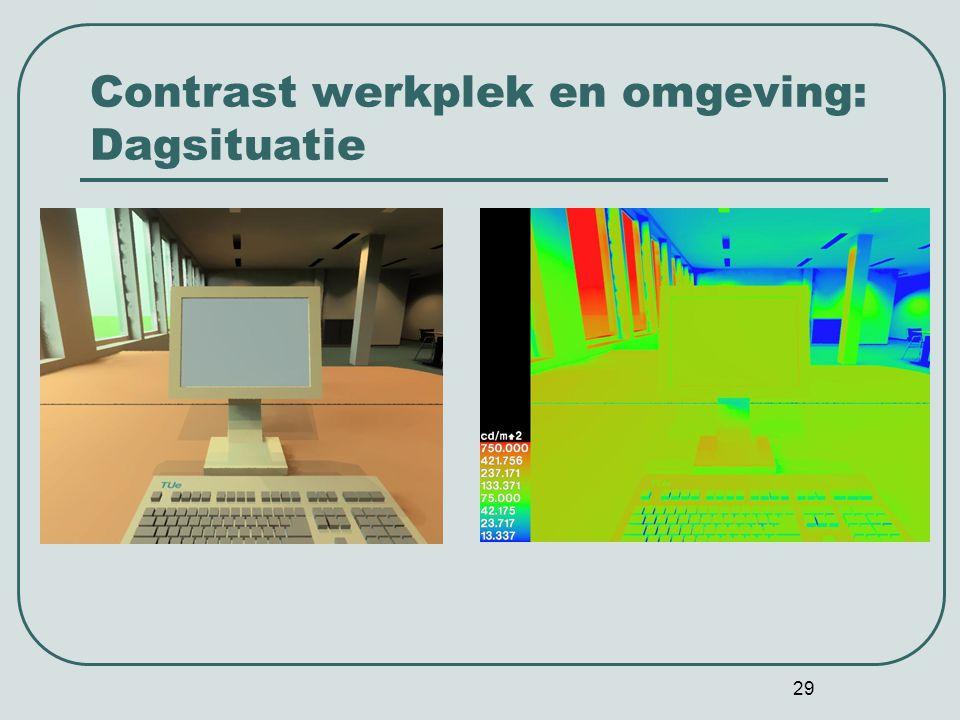 Contrast werkplek en omgeving: Dagsituatie
