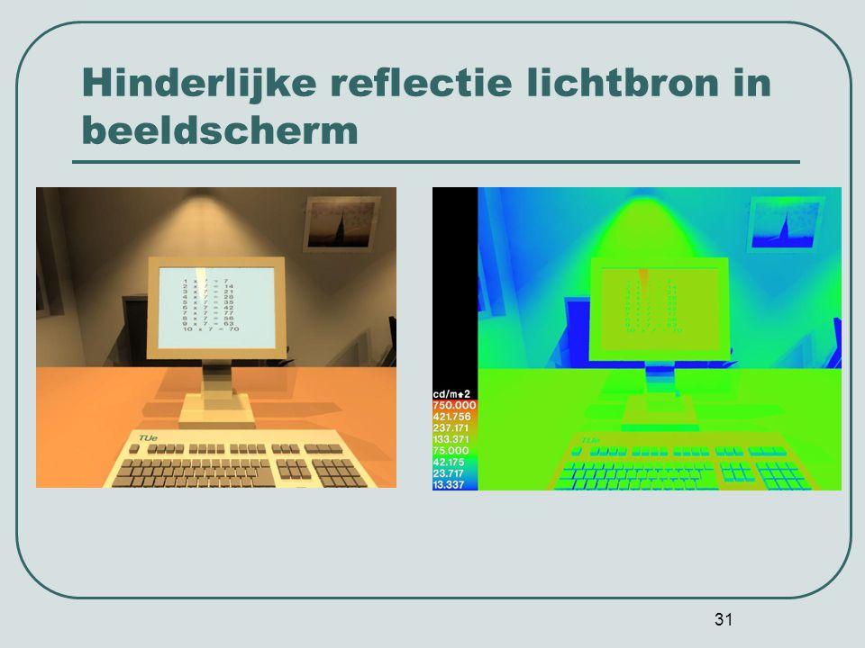 Hinderlijke reflectie lichtbron in beeldscherm