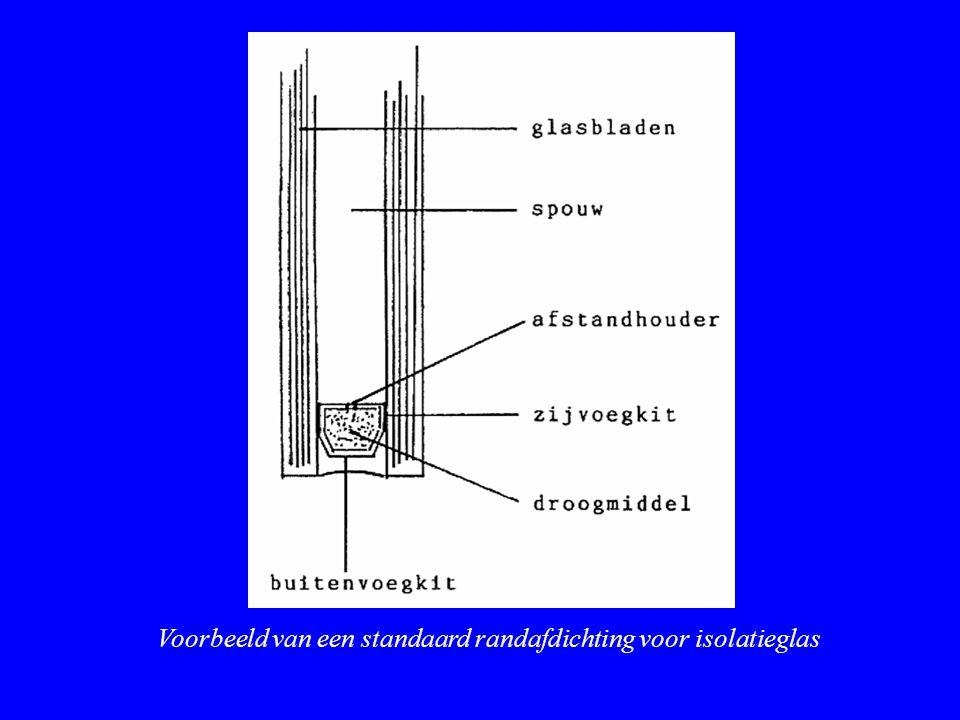 Voorbeeld van een standaard randafdichting voor isolatieglas