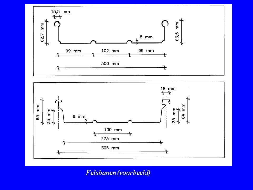 Felsbanen (voorbeeld)