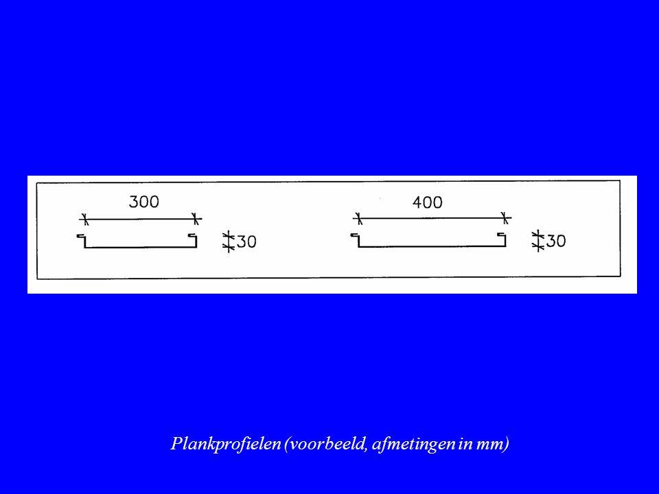 Plankprofielen (voorbeeld, afmetingen in mm)