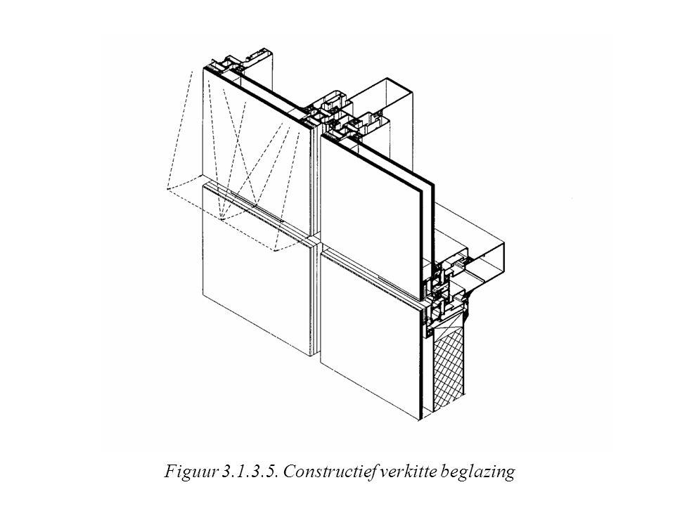Figuur 3.1.3.5. Constructief verkitte beglazing