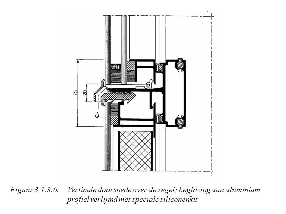 Figuur 3.1.3.6. Verticale doorsnede over de regel; beglazing aan aluminium profiel verlijmd met speciale siliconenkit