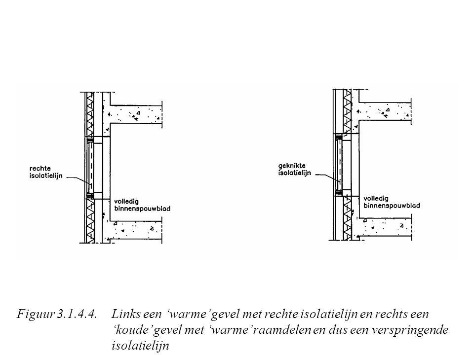 Figuur 3.1.4.4. Links een 'warme' gevel met rechte isolatielijn en rechts een 'koude' gevel met 'warme' raamdelen en dus een verspringende isolatielijn