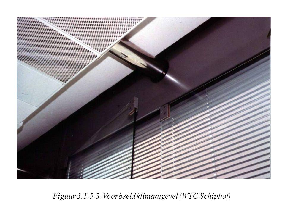 Figuur 3.1.5.3. Voorbeeld klimaatgevel (WTC Schiphol)