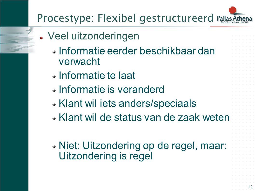Procestype: Flexibel gestructureerd