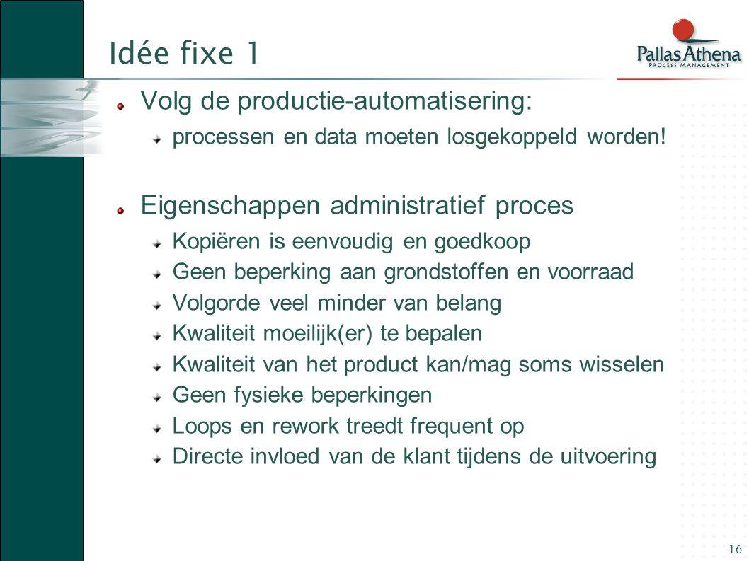 Idée fixe 1 Volg de productie-automatisering: