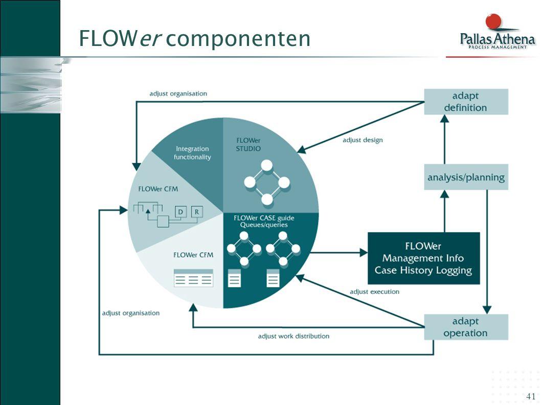 FLOWer componenten